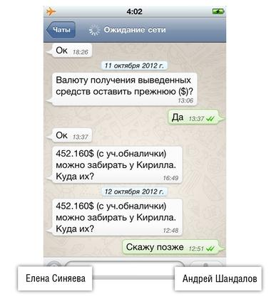 Compromat.Ru